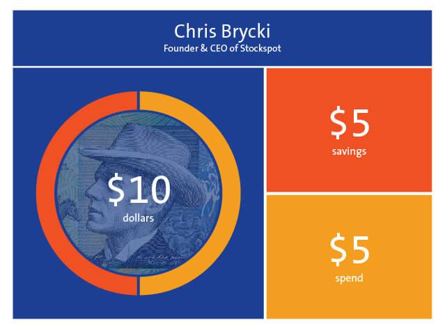 Chris Brycki graphic