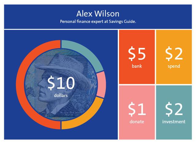 Alex Wilson Graphic