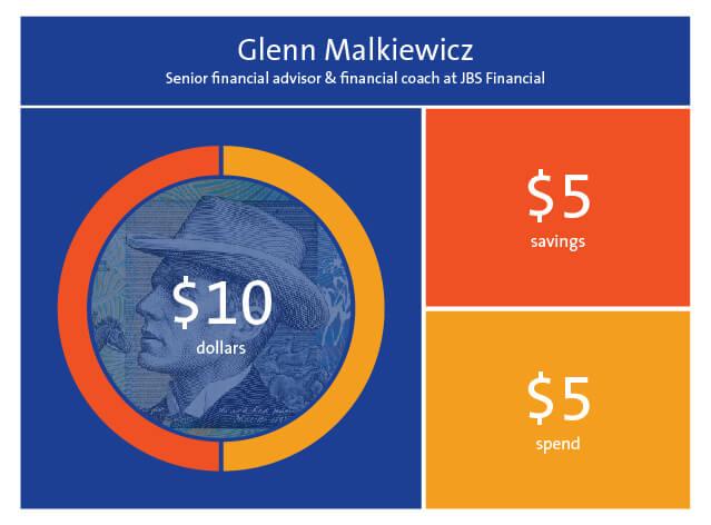 Glenn Malkiewicz Report