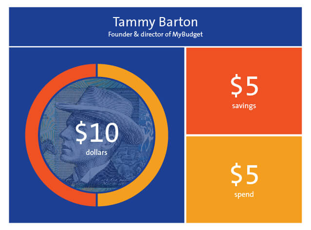 Tammy Barton Graph