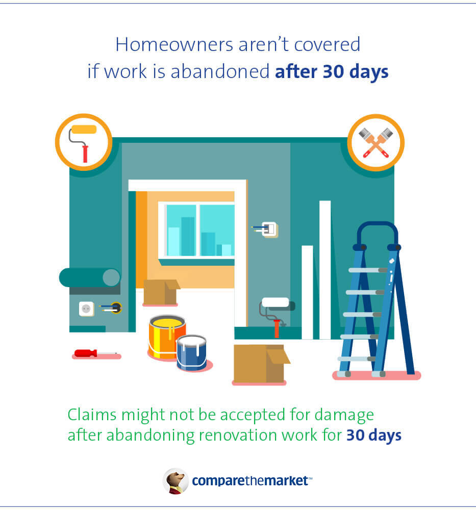 Renovation risks in a home