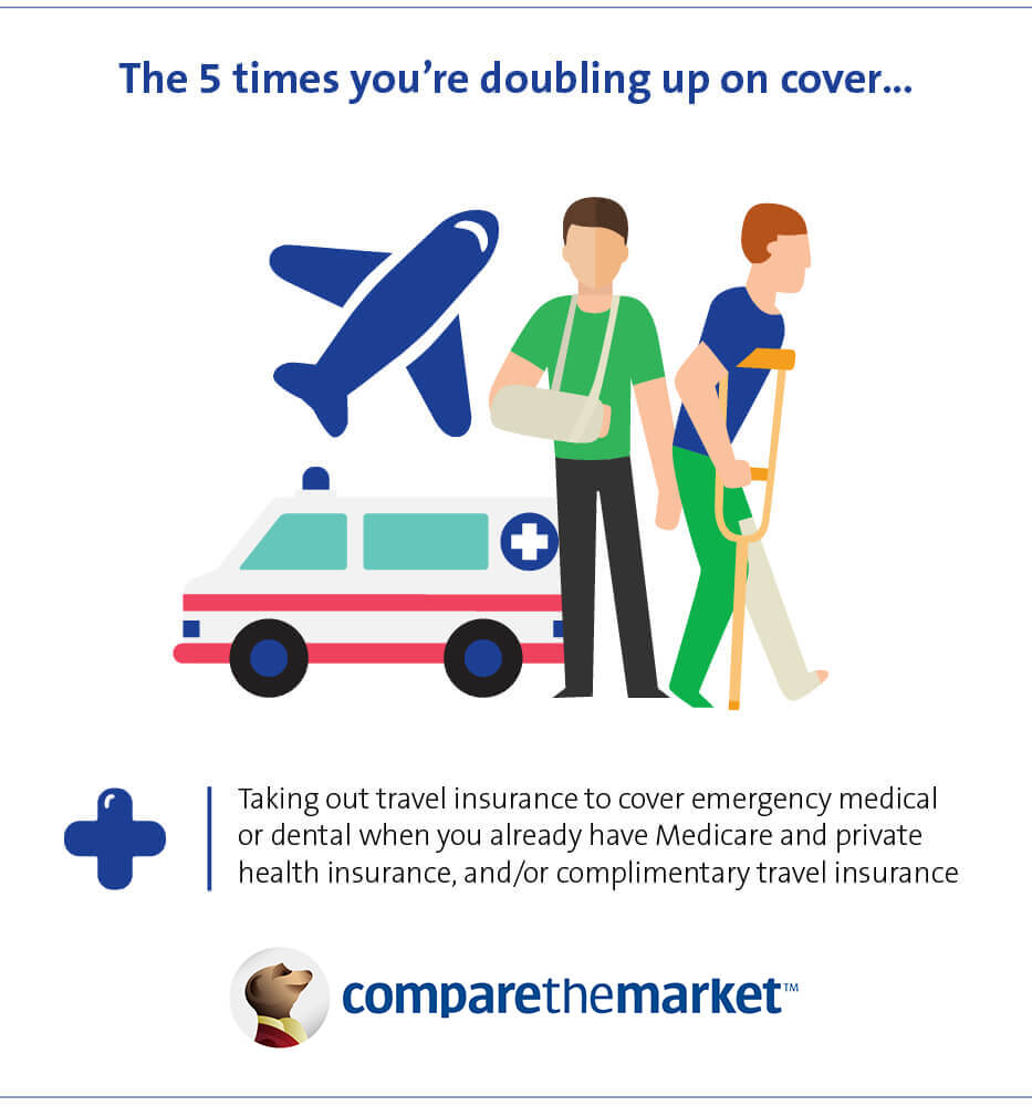 Men at dealing with medical emergency while travelling
