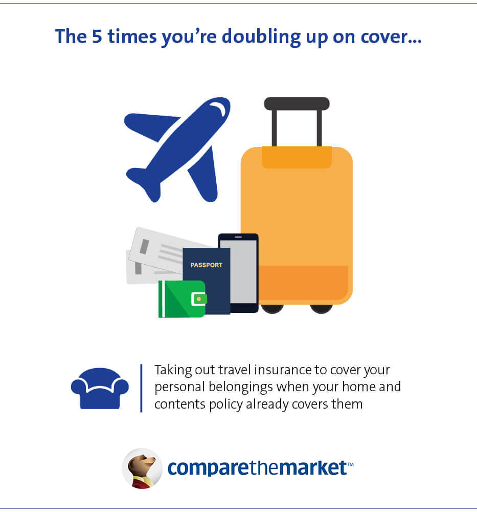 Suitcases and travel documents
