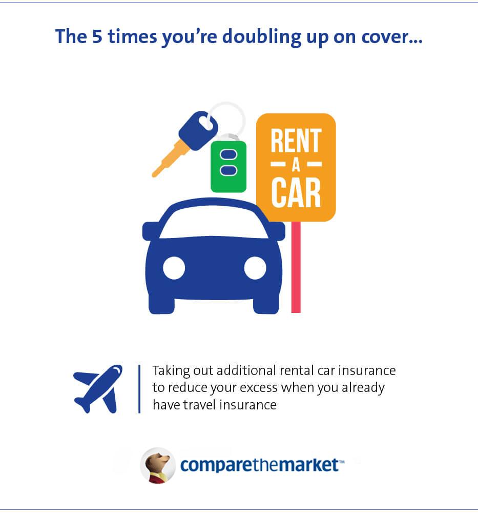 Rental car and keys