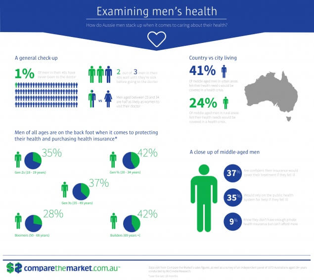 mens-health-week-infographic-635x567