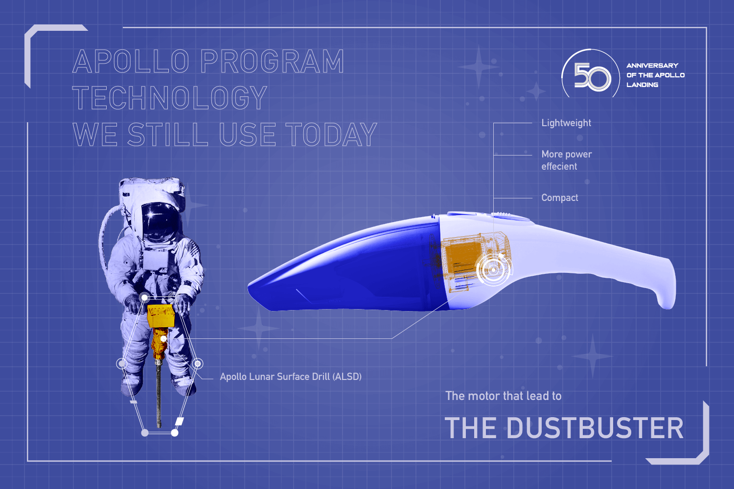 Apollo technology motor that lead to the Dustbuster