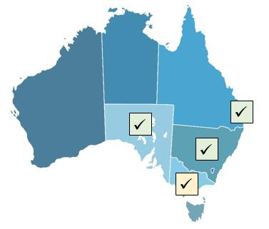 Default Market Offer Australia Victoria Market Offer
