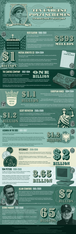 Infographic by www.comparethemarket.com.au