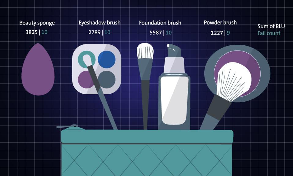Filthiest essentials makeup tools