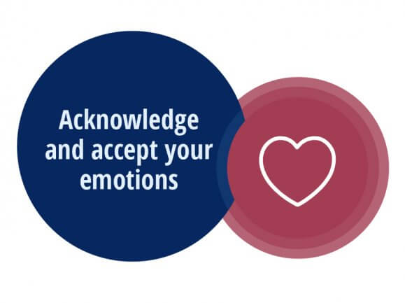 Acknowledge and accept your emotions
