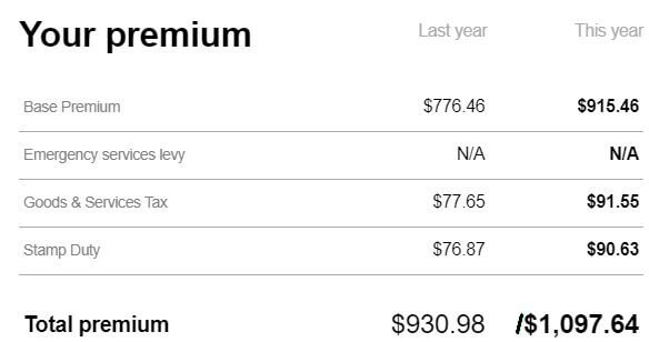 An example of a car insurance renewal notice with premium comparison