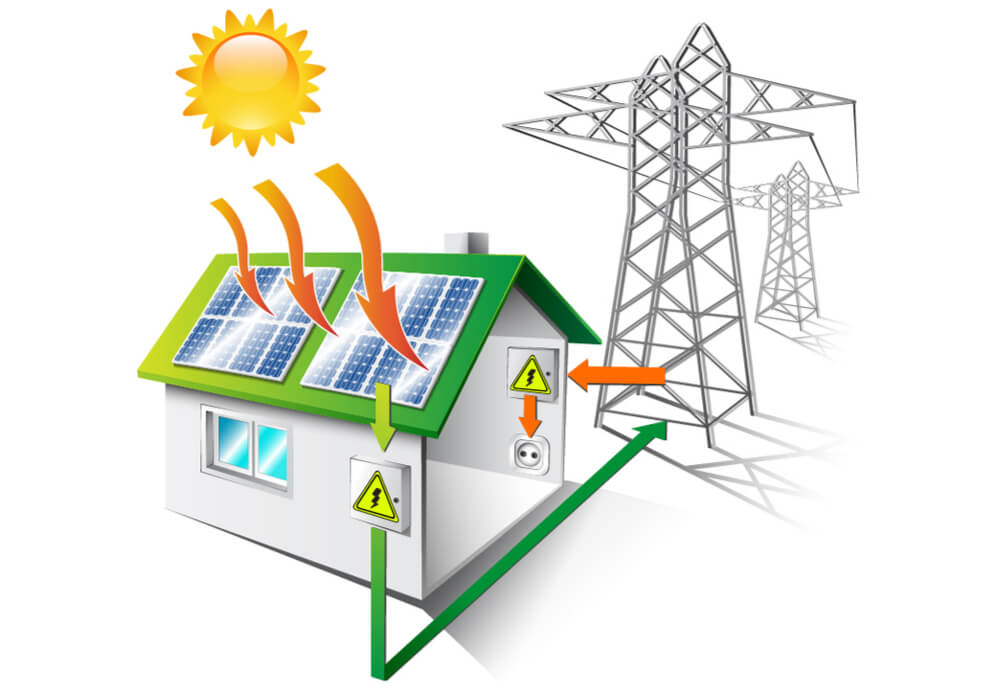 example of how solar pv system works