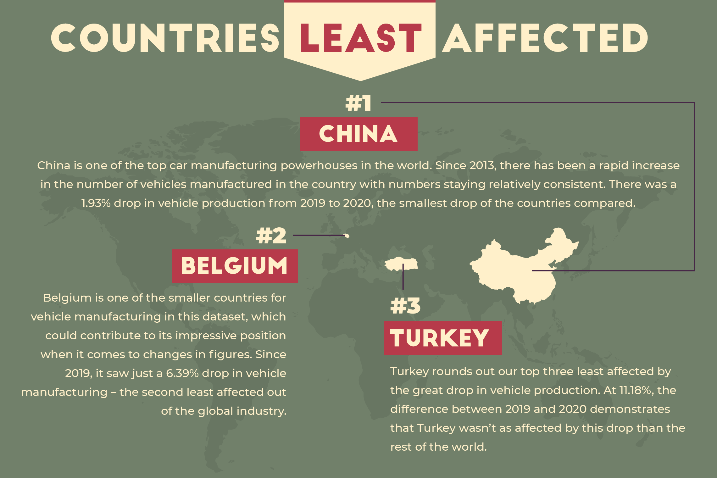 infographic countries least affected